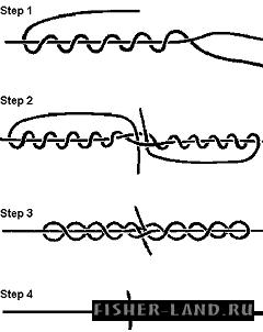 Способы привязывания крючков, вертлюжков