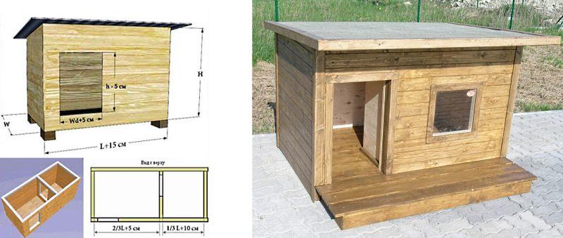 Чертежи будки для собаки №4