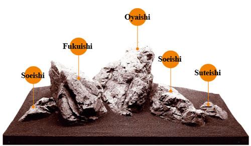 раскладка камней в аквариуме
